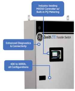 ATS - Transferencia eléctrica SERIE Zenith ZTE